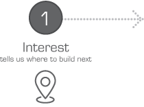1. Interest. Tell us where to build next.