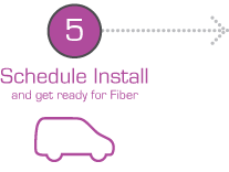 5. Schedule Install and get ready for Fiber.