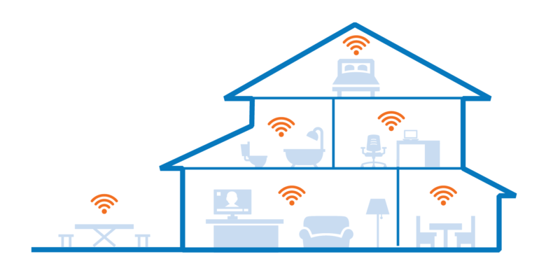 wireless signals emanating throughout house